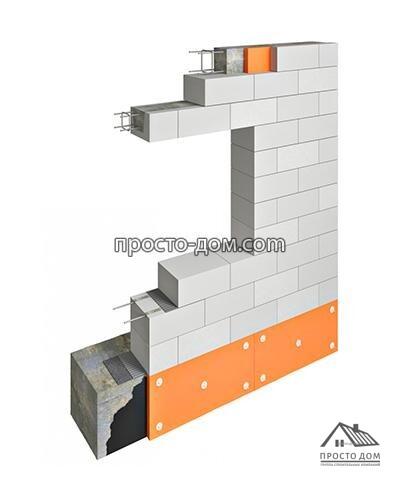 Стены и перекрытия
